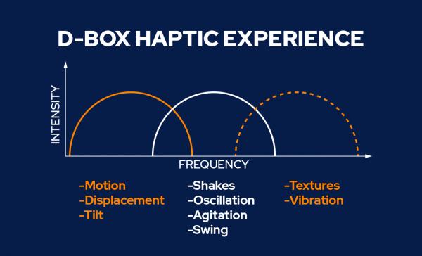 Haptic Graphic_blue